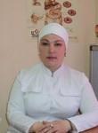 Абдо Лилия Ханифовна
